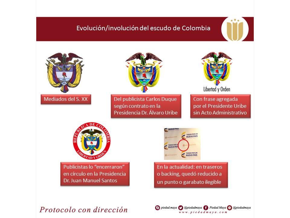 Evolucion Involucion Del Escudo De La Republica De Colombia Piedad